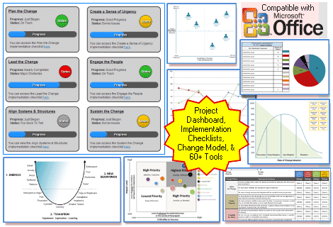Project Dashboard Implementation, Checklists, Change Model, and 60+ Tools!
