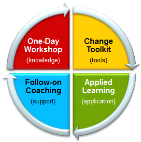 ACT-Training-Wheel
